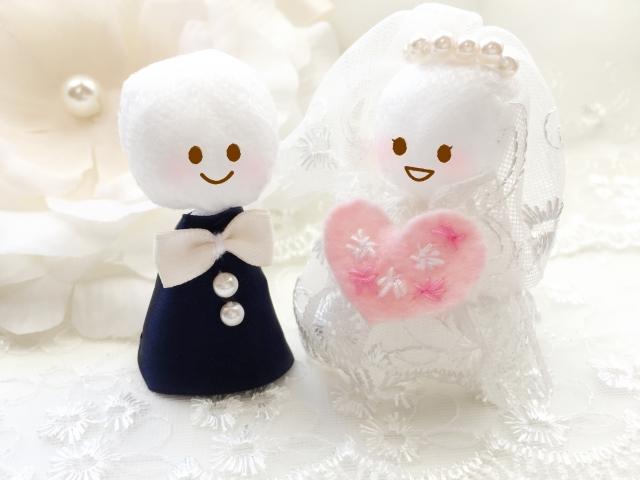 お祝い別にみる友人や親戚への内祝い 結婚祝い